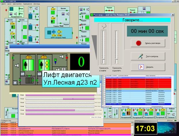 Диспетчеризация лифтов СЛДКС-1